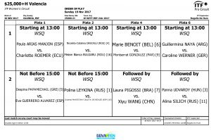 ITF Tournament Planner